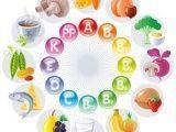 Антиоксиданти: навіщо потрібні, види, зміст в препаратах, продуктах і косметиці