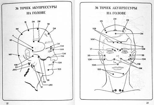 Робимо масаж обличчя правильно: все про масажних лініях і точках