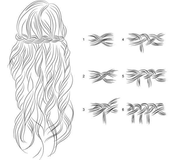 схема плетіння коси-водоспад