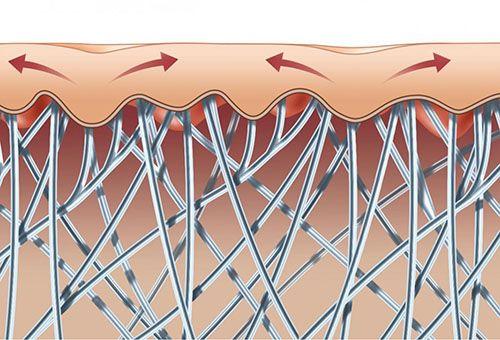 Колаген для шкіри обличчя - ефективний компонент в боротьбі зі старінням
