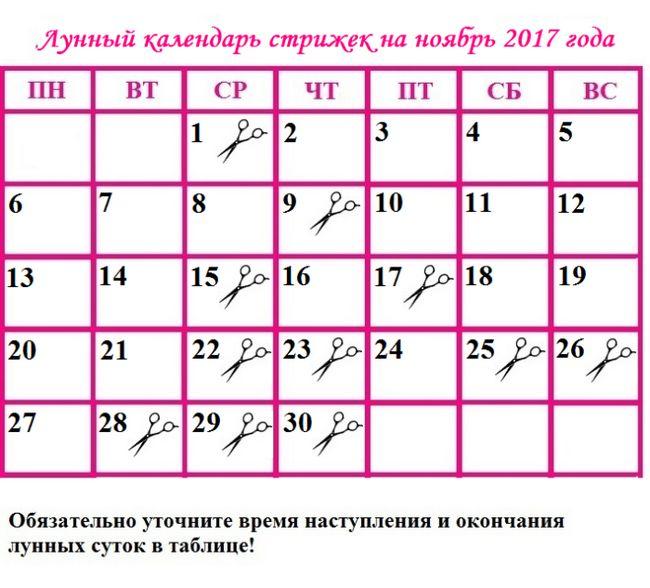 Місячний календар стрижок на листопад 2017 року: сприятливі дні
