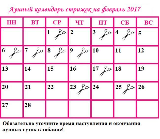 Місячний календар стрижок на січень 2017 року: сприятливі дні