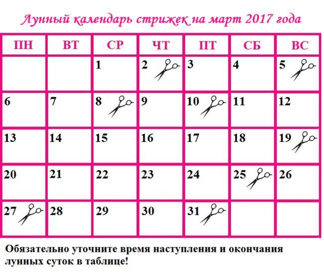 Місячний календар стрижок на березень 2017 року: сприятливі дні