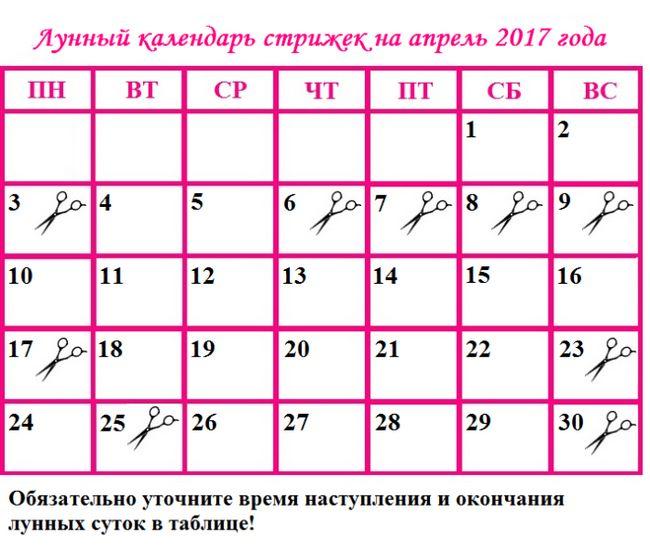 Місячний календар стрижок на квітень 2017 року: сприятливі дні