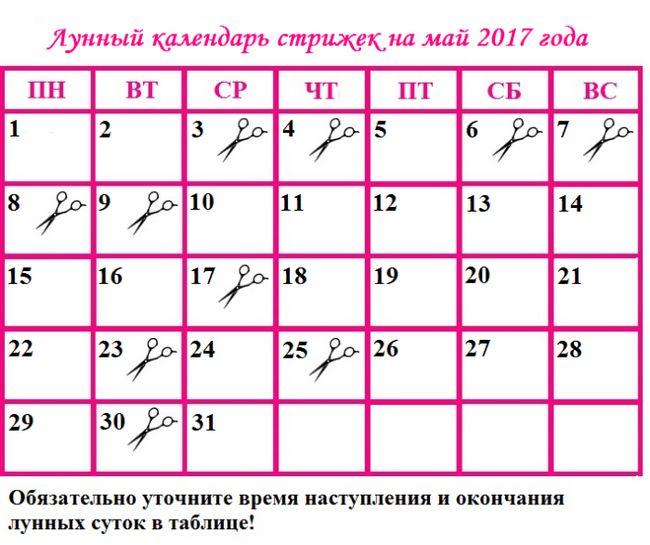 Місячний календар стрижок на травень 2017 року: сприятливі дні