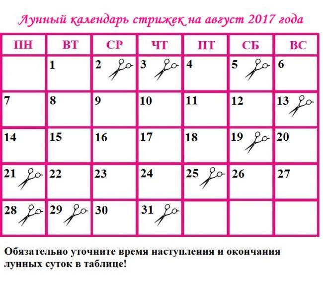 Місячний календар стрижок на серпень 2017 року: сприятливі дні