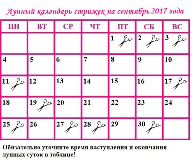 Місячний календар стрижок на вересень 2017 року: сприятливі дні