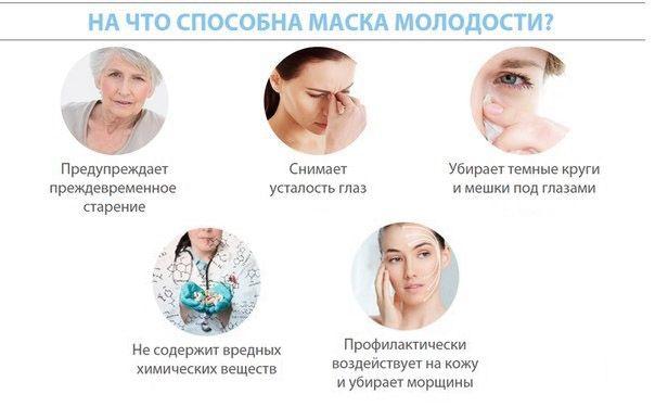 Відгуки про масці для особи з крохмалю
