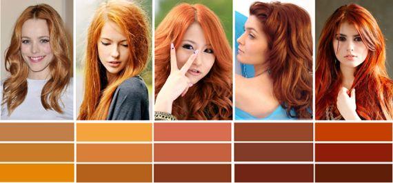 Руде волосся - характер, одяг, макіяж, догляд і як вибрати колір
