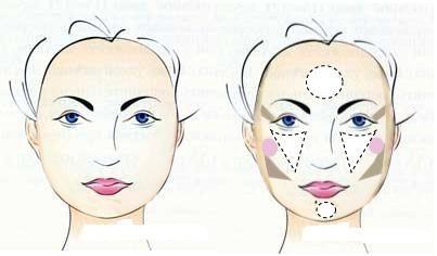 макіяж для круглого особи